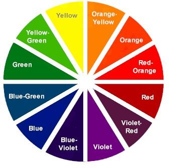 Spectrum Vs Colorchart The Art Of Joy Alyssa Day